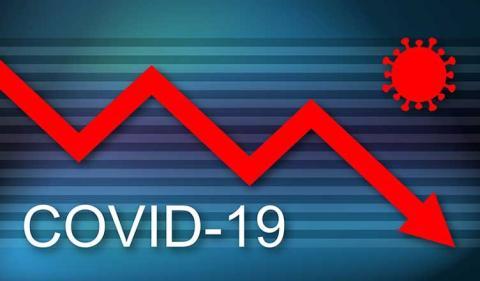 Impact of Covid-19 on Oman's Economy