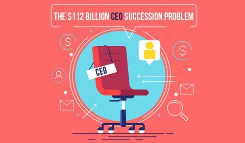 What Industry Insiders Say About the 112 Billion CEO Succession Problem