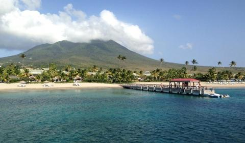 Offshore Company Guide in Nevis